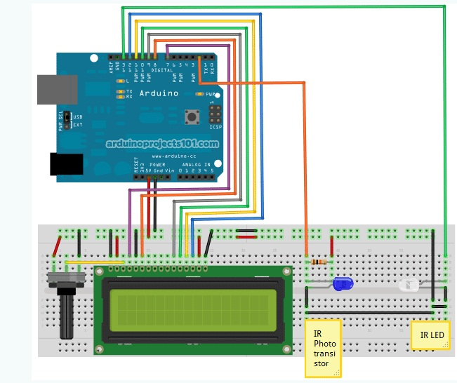 An Arduino LCD clock using the ChronoDot RTC